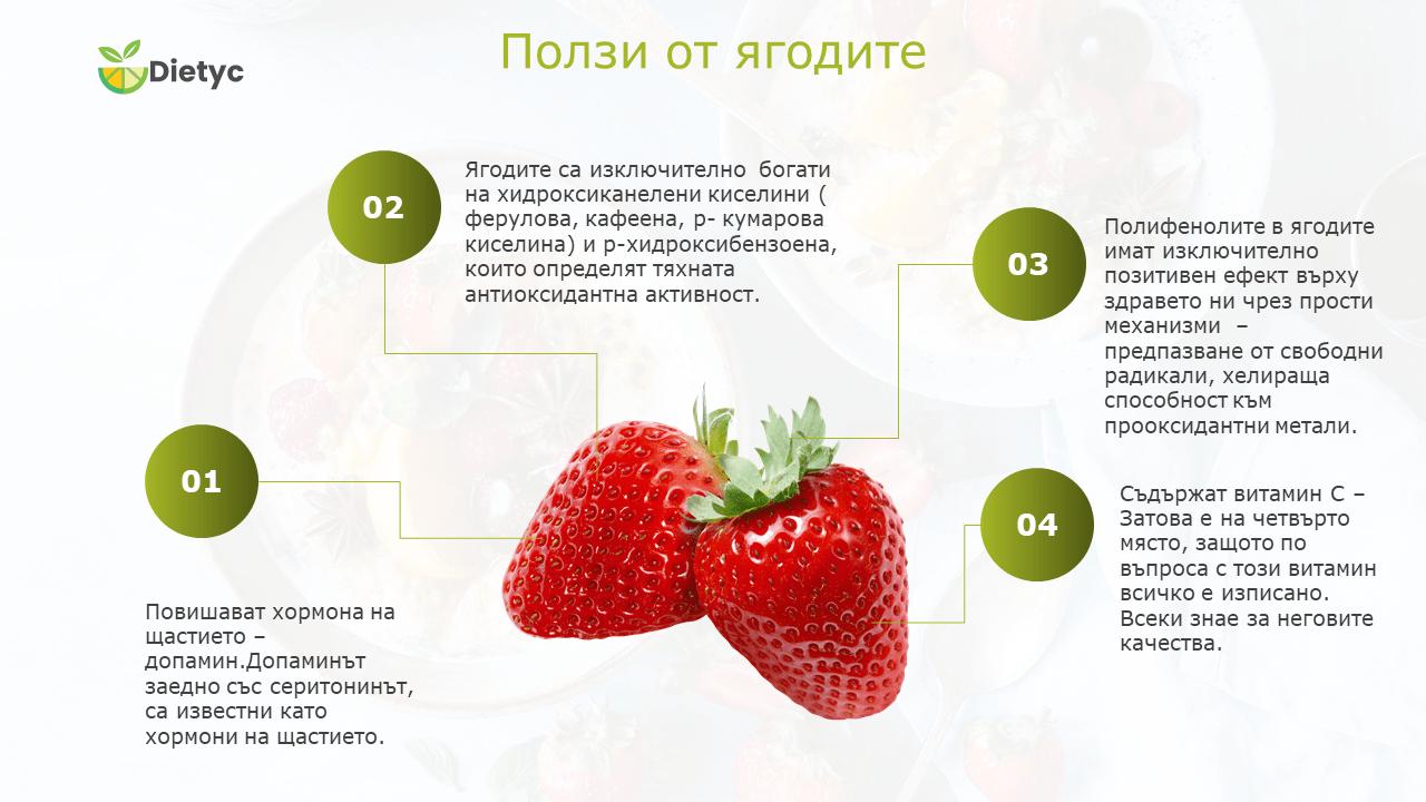 Ползи от ягодите